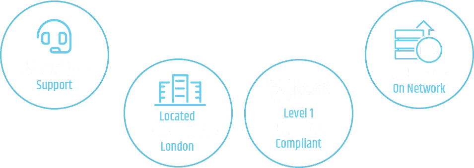 Hosted 3CX Telephone Solutions for Business | PBX Hosting